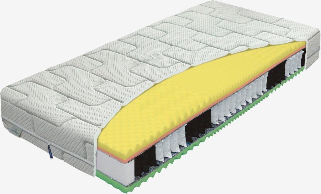 Materac sprężynowy Komodor Bio-Ex