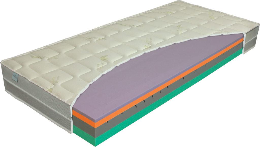 Materac termoelastyczny NATURA airgel