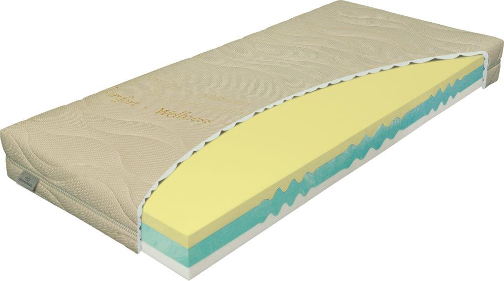 Materac termoelastyczny SULTAN termopur